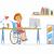 Herkes için Dijital Erişilebilirlik / Web Erişilebilirliği - 2